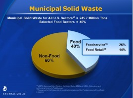 US Solid Waste by Sector Kahn 031013