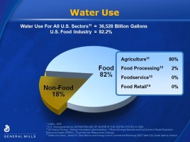 US Water Use by Sector Kahn 031013
